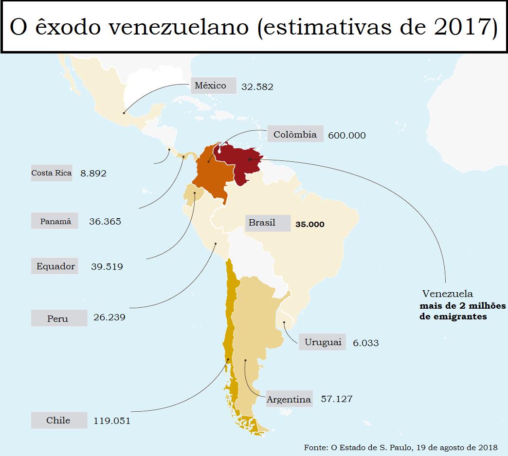 A lenda da invasão de refugiados venezuelanos
