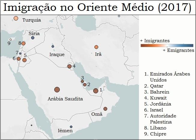 Imigração no Oriente Médio 2017