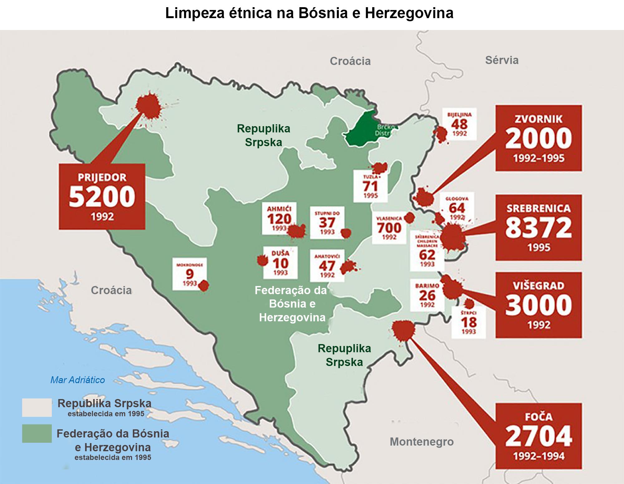 Limpeza étnica na Bósnia e Herzegovina