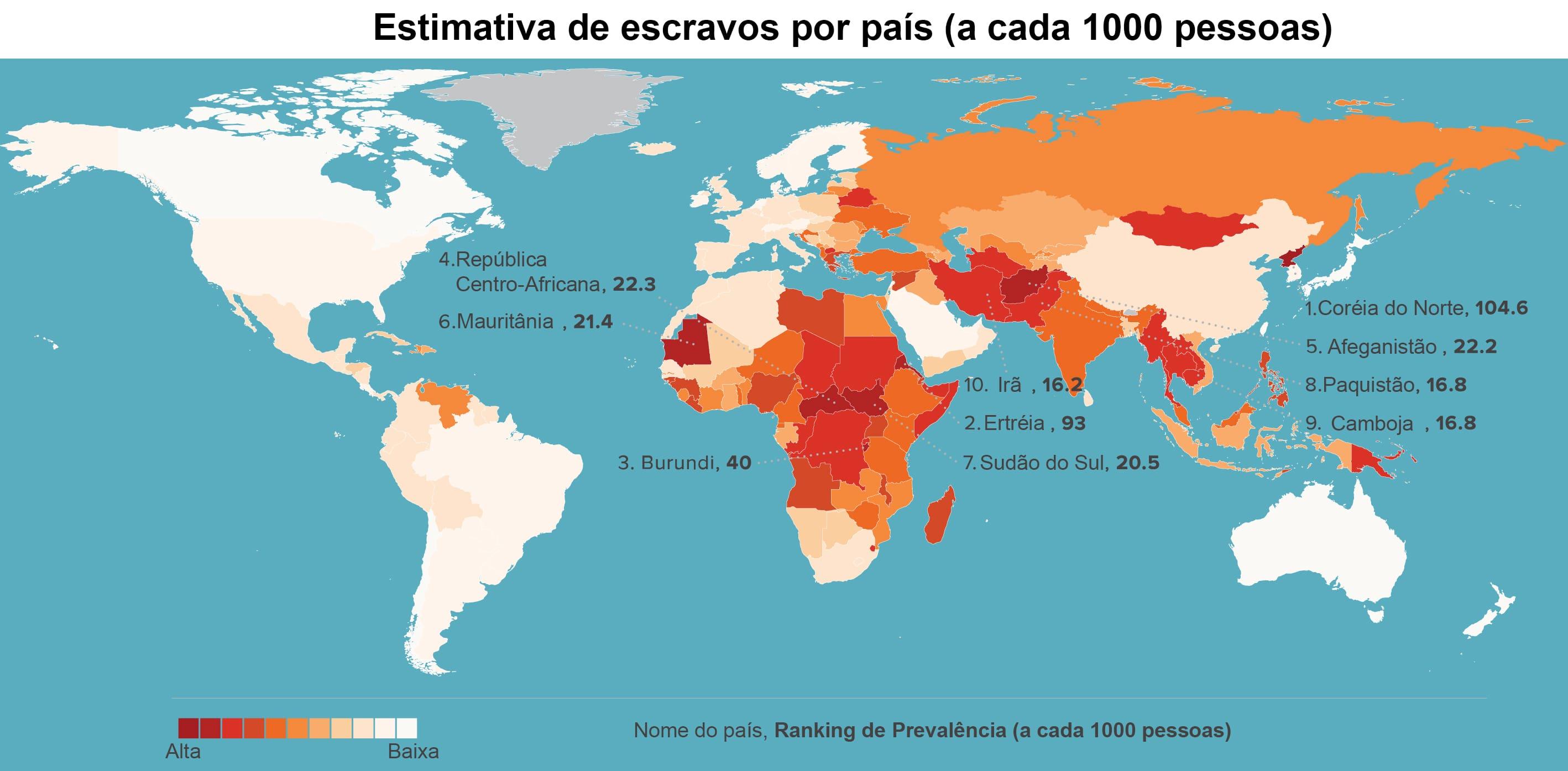 Escravidão no mundo. Estimativa de escravos por país